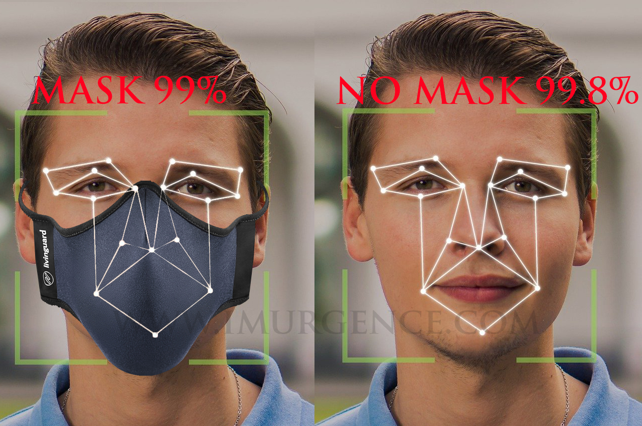 How to use Computer Vision (opencv) and Deep Learning (CNN) for Face Mask Detection in Image and Video